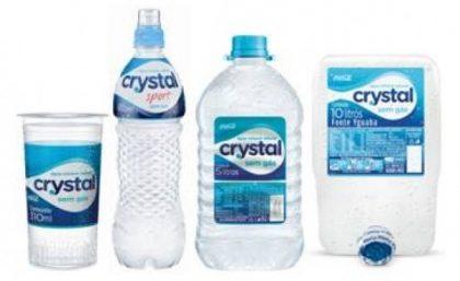 Água Mineral com 20% de desconto